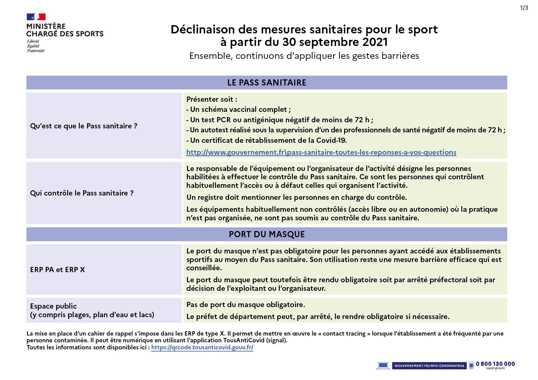 Décisions sanitaires applicables au sport à partir du 30 septembre 2021